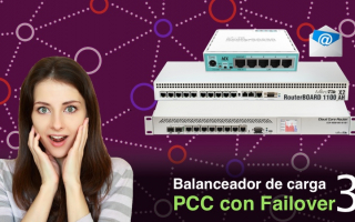 portada de Balanceador de carga PCC con Failover 3