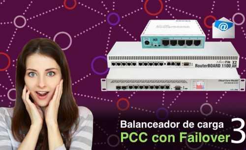 Imágen para Balanceador de carga PCC con Failover 3