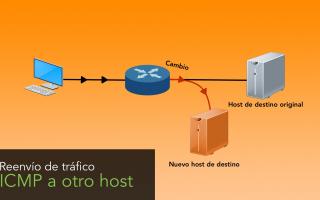 portada de Reenviar tráfico ICMP a un host distinto
