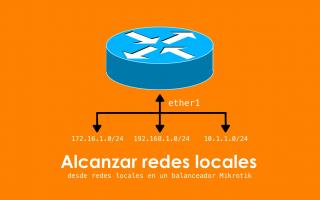 portada de Alcanzar redes locales en un RB balanceador